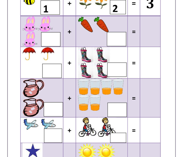 thumbnail of Addition with pictures and numbers