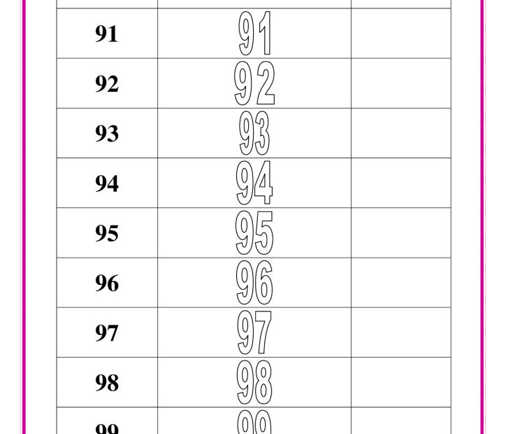 thumbnail of writing-numbers-91-to-100